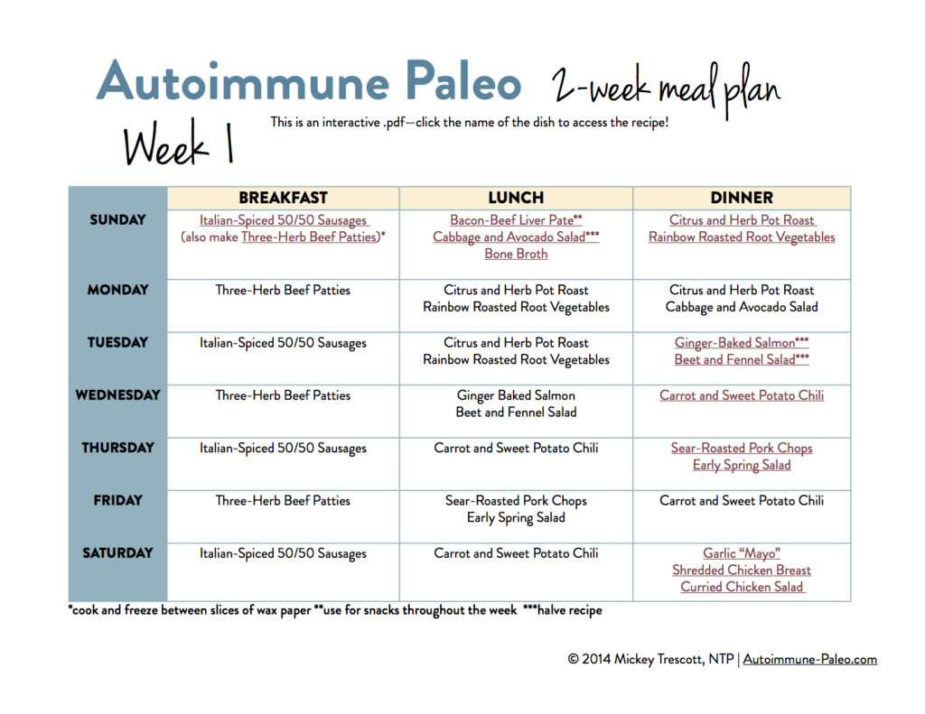 Autoimmune Paleo 2-Week Meal Plan! - Autoimmune Wellness